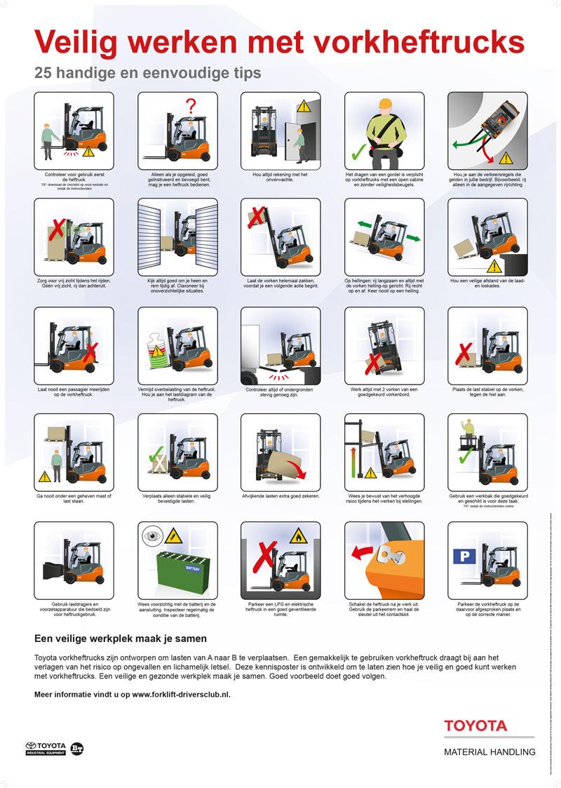 Toyota Shop Veiligheidsposters Toyota Material Handling Forklift ...